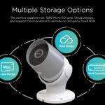 गृह सुरक्षा के लिए कैमरा क्या है और वे कैसे काम करते हैं?