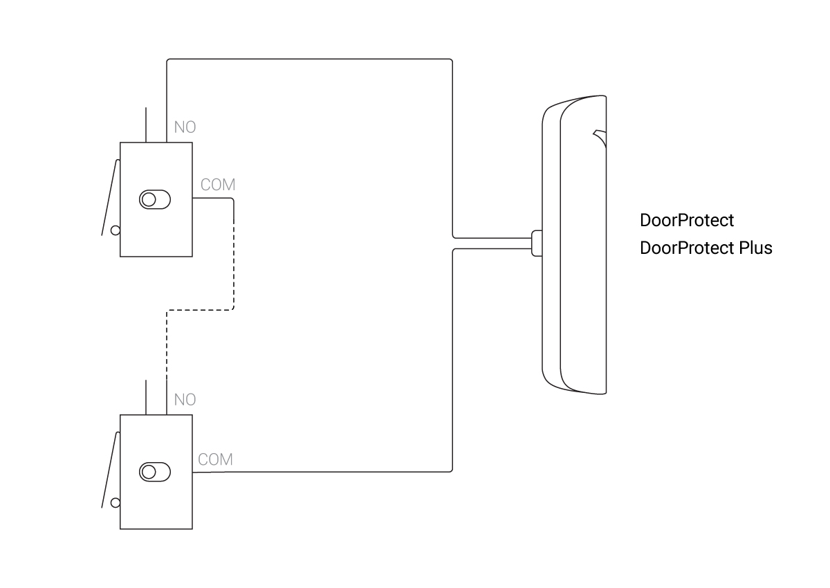 What is and How Does a Door Sensor Work?